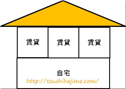 自宅兼住宅の図-R